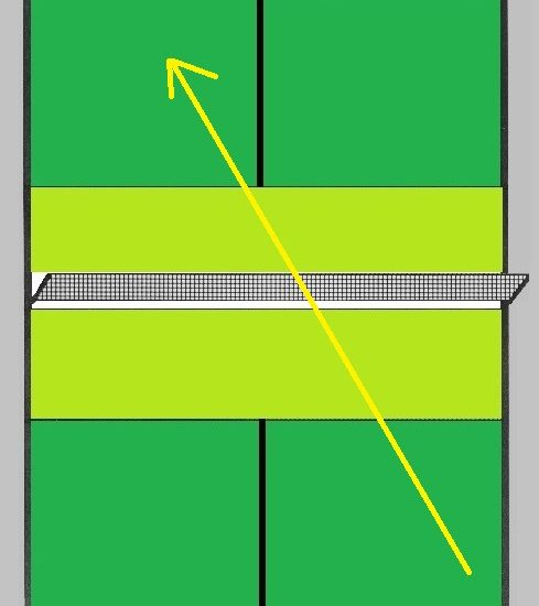 How to Play Pickleball:  The Rules Explained