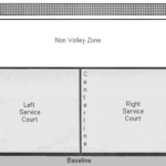 Non Volley Zone in Pickleball:  Are You Close Enough to the Kitchen?