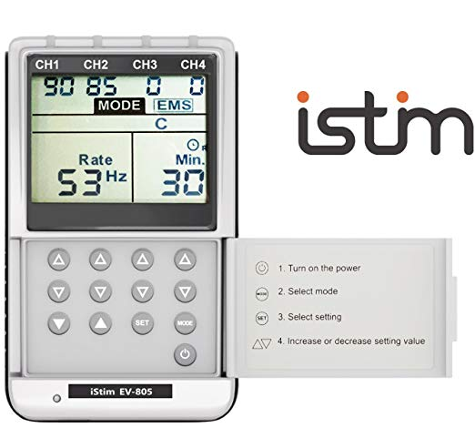 Best EMS and TENS Units